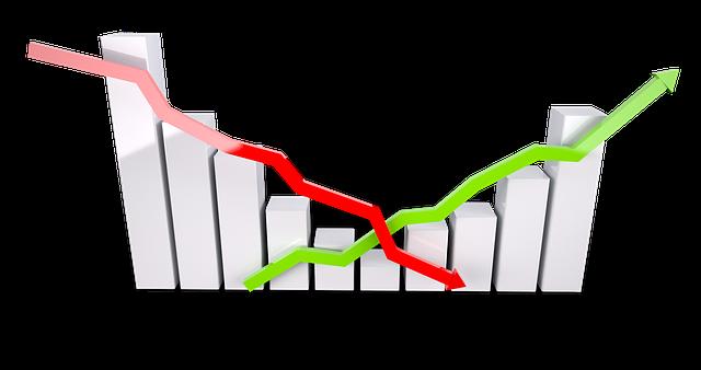 Faktory ovliňující ekonomiku
